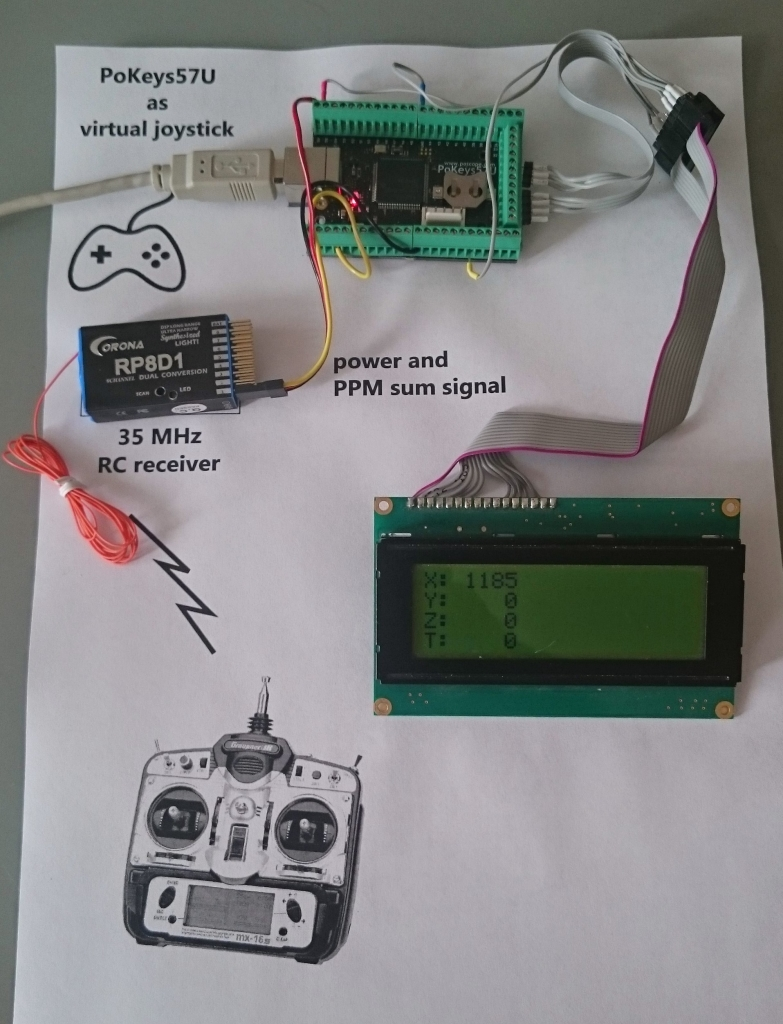 RC simulator interface example using PoKeys