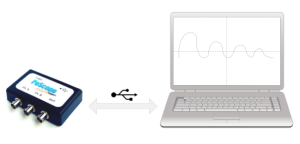 USB oscilloscope connected (via USB) to PC and communicating with PC oscilloscope software