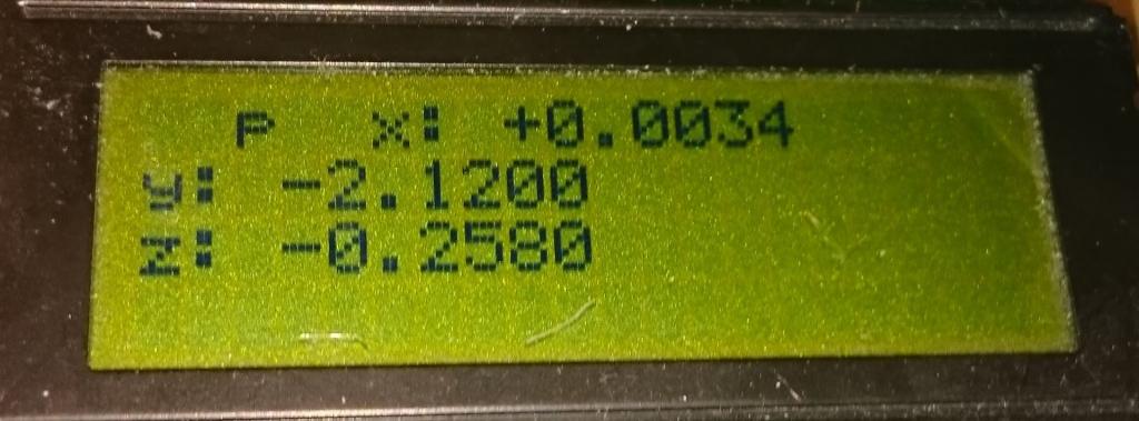 LCD anomalies