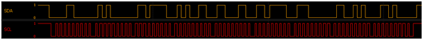 I2C decoder clock (SCL) and data (SDA) lines