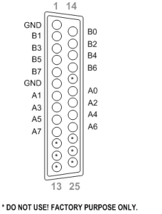 Logic analyzer pinout