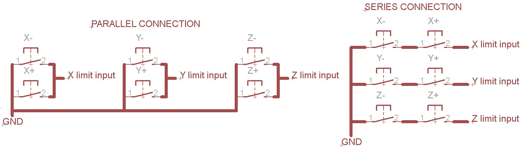 Mach3 limit switch img4