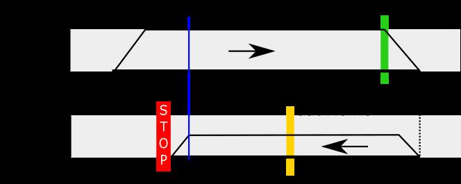 Homing algorithm - mode 0x43