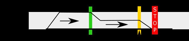 Homing algorithm - mode 0x81