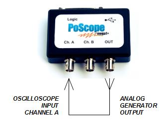 Signal generator on PoScopeMega1+