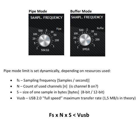 Pipe/Buffer mode