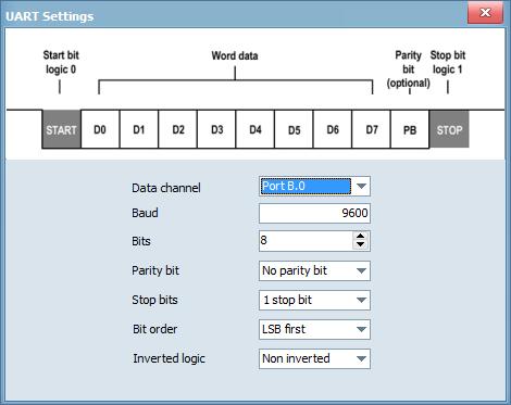 Fig. 12: UART protocol decoder