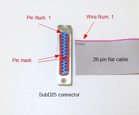 CablePack PoKeys57CNC connectors - SubD25