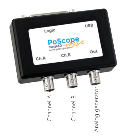 Mega50 inputs and output