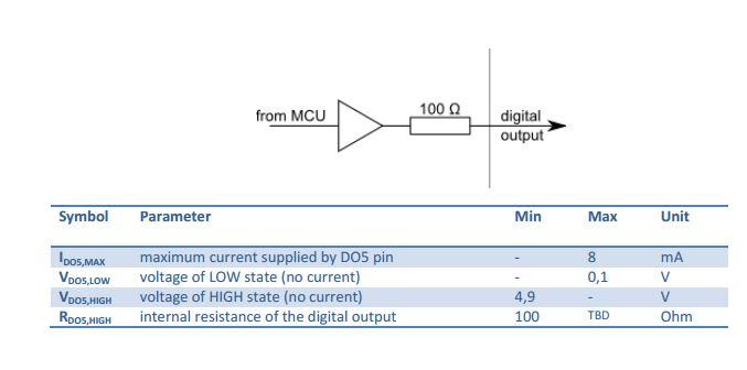 5 V digital output