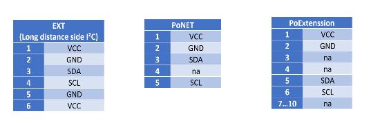 I2c Extender Long Distance I2c Poblog Cnc Controller