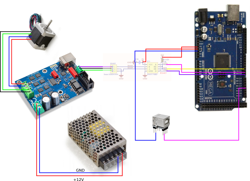 Stepper motor driver with modbus communication