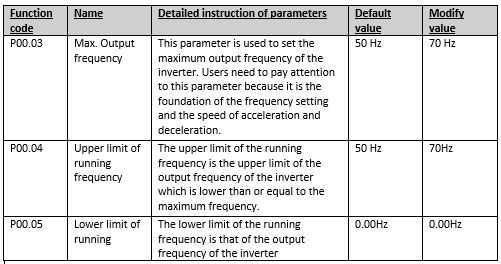 VFD function parameters setting