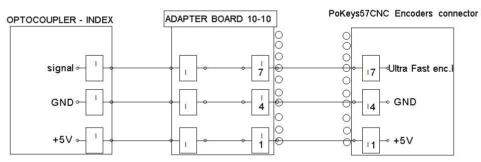 wiring diagram- Index - CNC Lathe - PoKeys57CNC