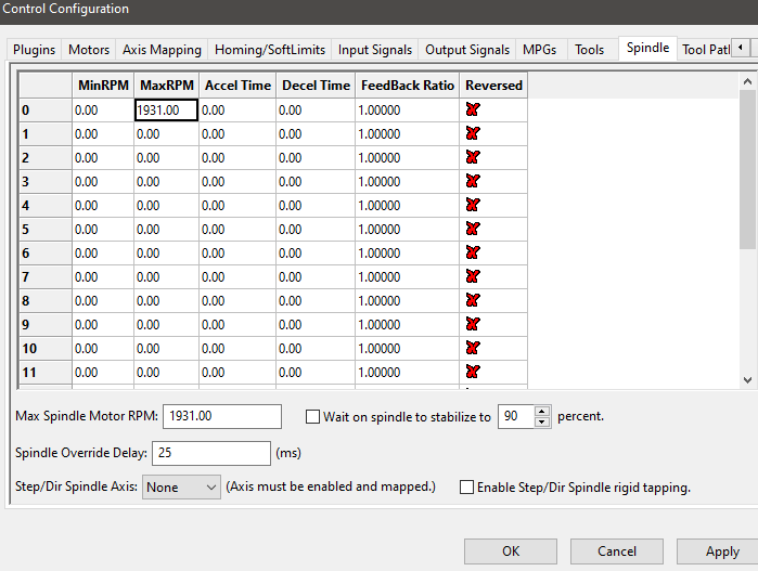 CNC Lathe Spindle RPM setting