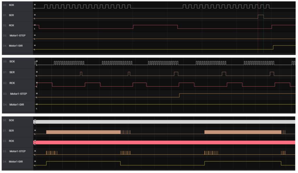 PoStepVID6606 communication protocol -timing diagram