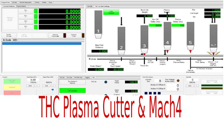 THC Plasma Cutter