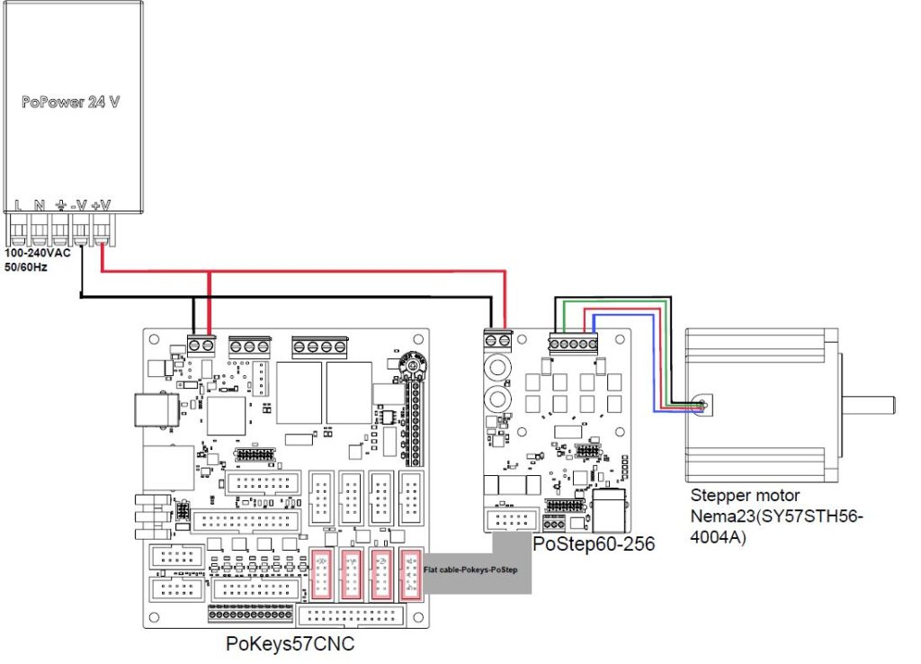 Wiring diagram- Pokeys57CNC-PoStep60-256-Stepper motor