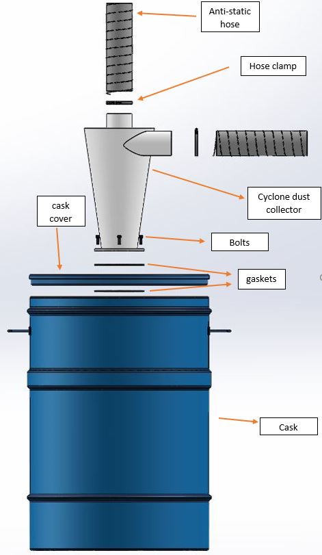 Dust collector assembly parts