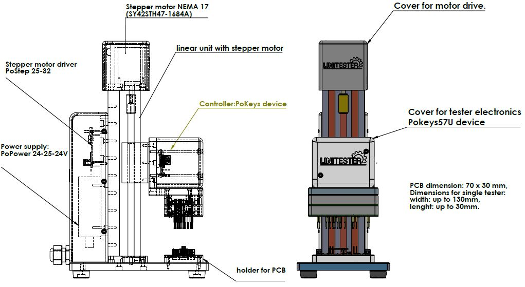 PCB testing equipment- automated device for testing PCB- LINITESTER