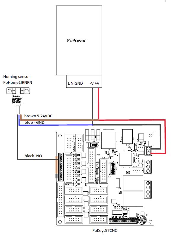 Homing sensor installing - PoKeys57CNC and power supply