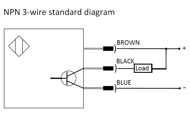 NPN sensor - standard diagram